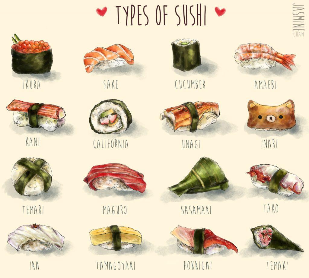 infografica tipi di sushi